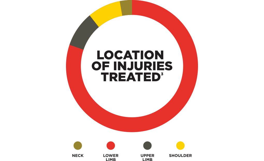 large-7-chart_locationofinjuries