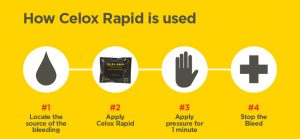 How is Celox Rapid used